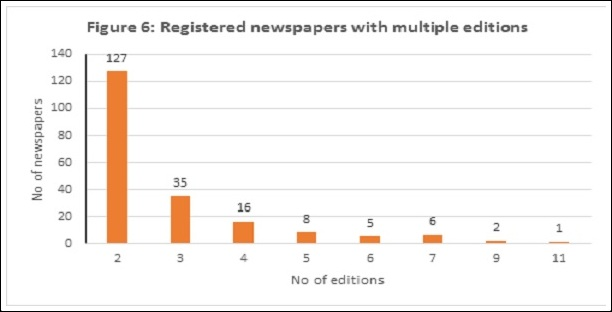 What are the laws regarding distribution of self-published newspapers?